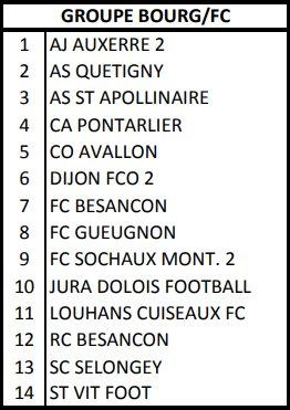 National 3 Foot Calendrier.Intersaison Le Calendrier De National 3 Version 2017 2018
